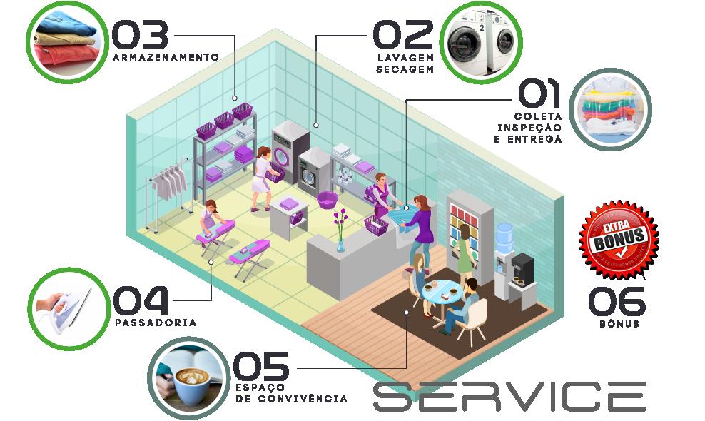 servicos-service-01